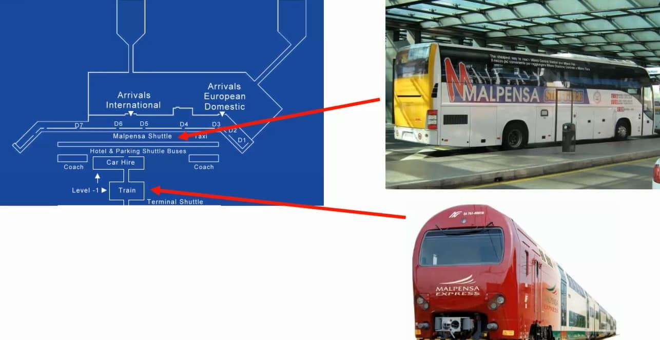 Схема остановки автобуса и поезда