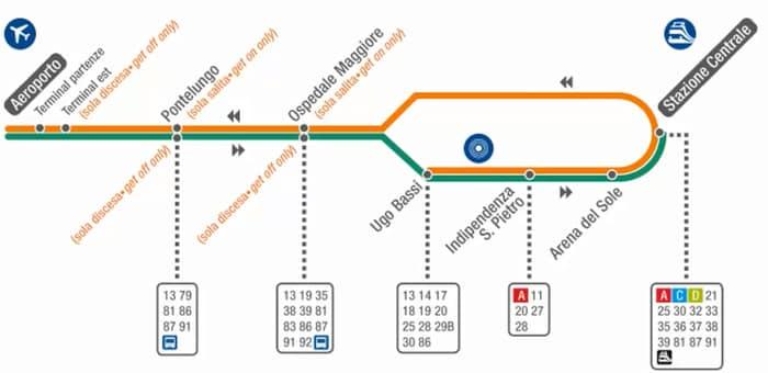 Схема движения Aerobus