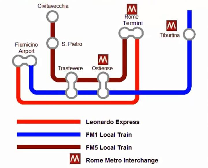 Схема следования поездов
