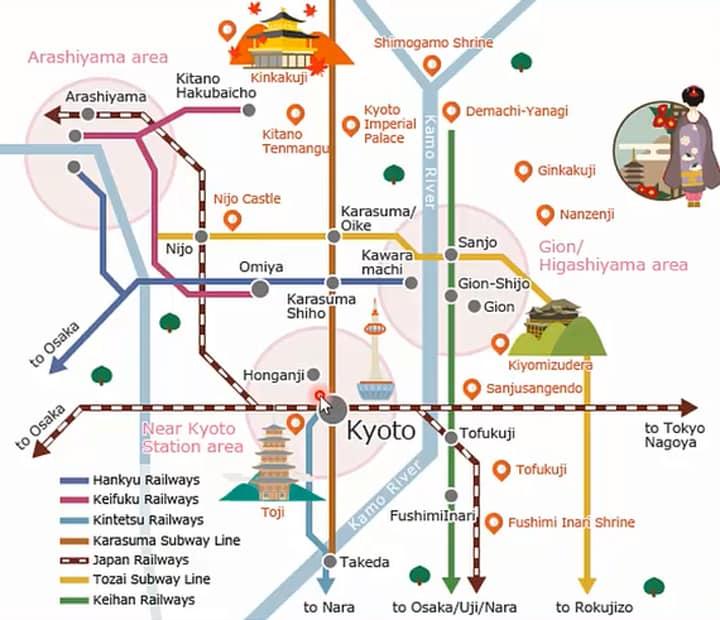 Железные дороги в Киото