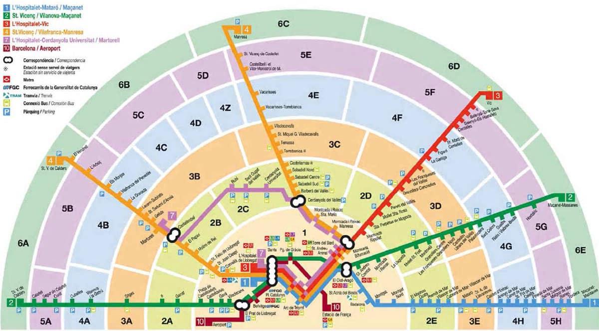 Карта зон общественного транспорта Барселоны