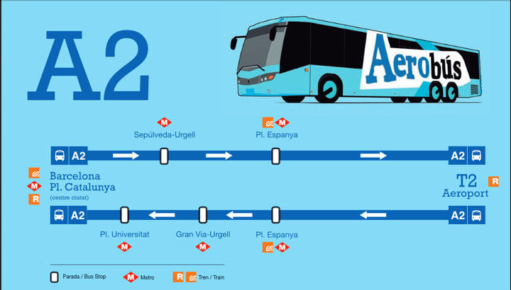 AeroBus автобус аэропорт